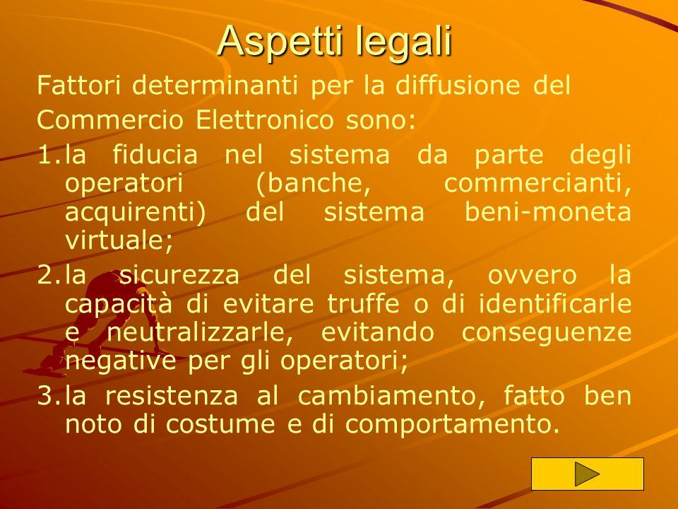 Aspetti legali 2. 2.la garanzia per evizione e per vizi dei beni scambiati: il venditore virtuale ha l'obbligo di far acquistare al compratore la prop