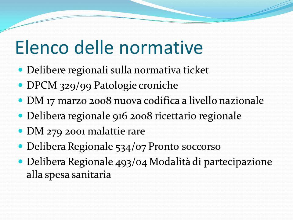 Elenco delle normative Delibere regionali sulla normativa ticket DPCM 329/99 Patologie croniche DM 17 marzo 2008 nuova codifica a livello nazionale De