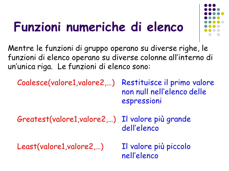 Funzioni numeriche di elenco Coalesce(valore1,valore2,…) Greatest(valore1,valore2,…) Least(valore1,valore2,…) Restituisce il primo valore non null nel