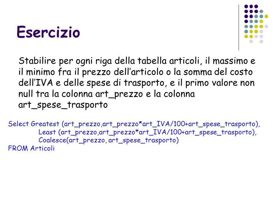 Esercizio Select Greatest (art_prezzo,art_prezzo*art_IVA/100+art_spese_trasporto), Least (art_prezzo,art_prezzo*art_IVA/100+art_spese_trasporto), Coal