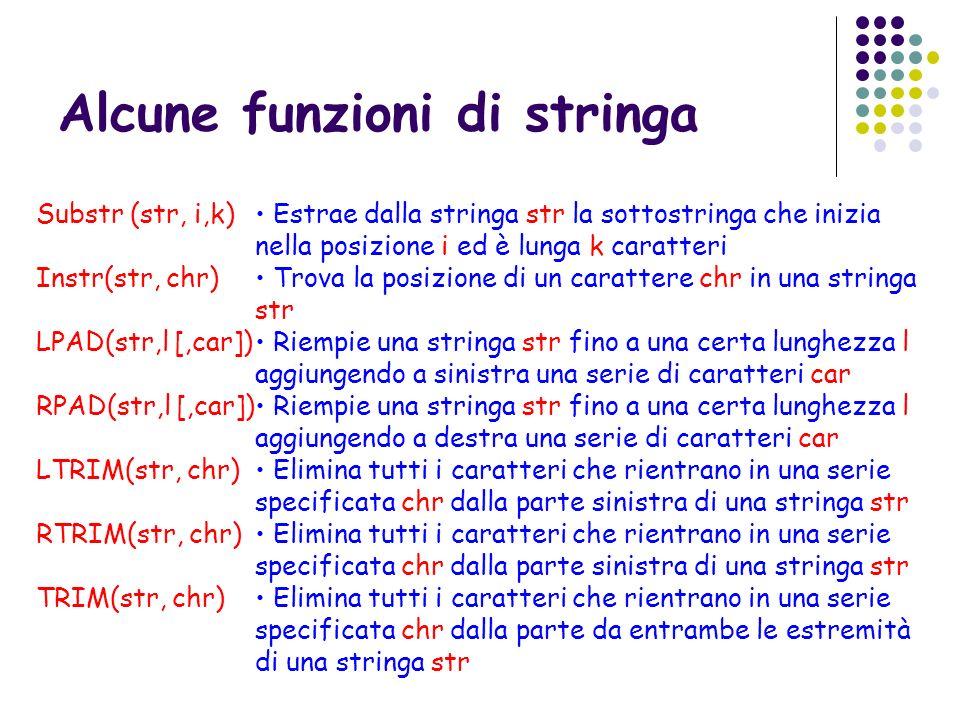 Alcune funzioni di stringa Estrae dalla stringa str la sottostringa che inizia nella posizione i ed è lunga k caratteri Trova la posizione di un carat
