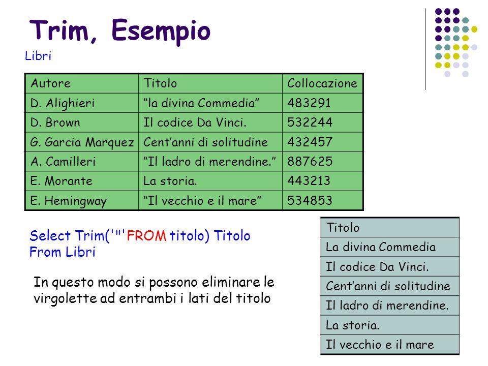 Trim, Esempio AutoreTitoloCollocazione D. Alighierila divina Commedia483291 D. BrownIl codice Da Vinci.532244 G. Garcia MarquezCentanni di solitudine4