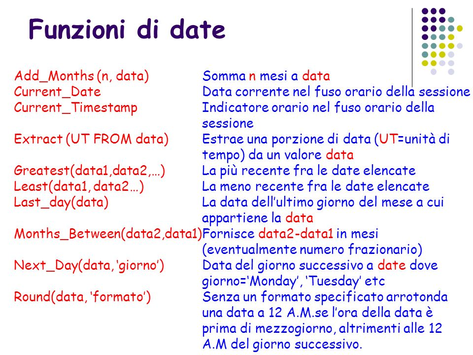 Funzioni di date Add_Months (n, data) Current_Date Current_Timestamp Extract (UT FROM data) Greatest(data1,data2,…) Least(data1, data2…) Last_day(data