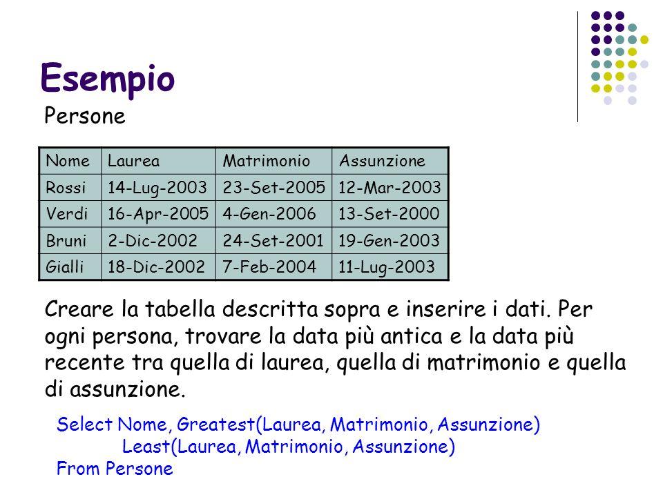 Esempio NomeLaureaMatrimonioAssunzione Rossi14-Lug-200323-Set-200512-Mar-2003 Verdi16-Apr-20054-Gen-200613-Set-2000 Bruni2-Dic-200224-Set-200119-Gen-2