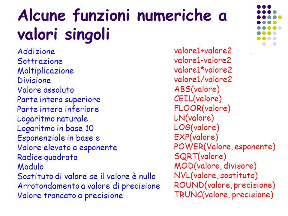 Alcune funzioni numeriche a valori singoli Addizione Sottrazione Moltiplicazione Divisione Valore assoluto Parte intera superiore Parte intera inferio