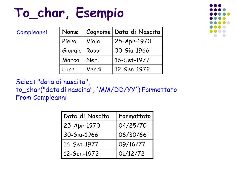 To_char, Esempio Select