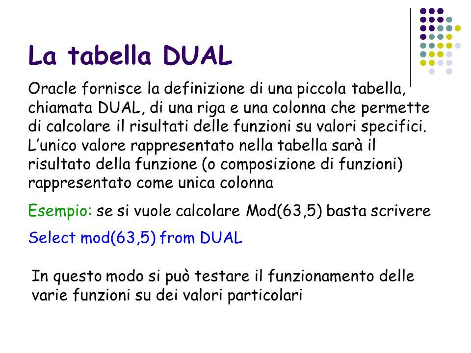 Esempio Select nome, titolo, Case Genere when Romanzo then Datarest-Dataprest-14 when Bambini then Datarest-Dataprest-25 when Saggio then Datarest-Dataprest-20 else Datarest-Dataprest-18 end as Ritardo, Case Genere when Romanzo then (Datarest-Dataprest-14)*0.5 when Bambini then (Datarest-Dataprest-25)*0.3 when Saggio, (Datarest-Dataprest-20)*0.5 else (Datarest-dataprest-18)*0.8 end as Mora From prestiti P, Biblioteca B Where P.titolo=B.titolo and datarest-dataprest> Case Genere when Romanzo then 14 when Bambini then 25, when Saggio then 20 else 18 end