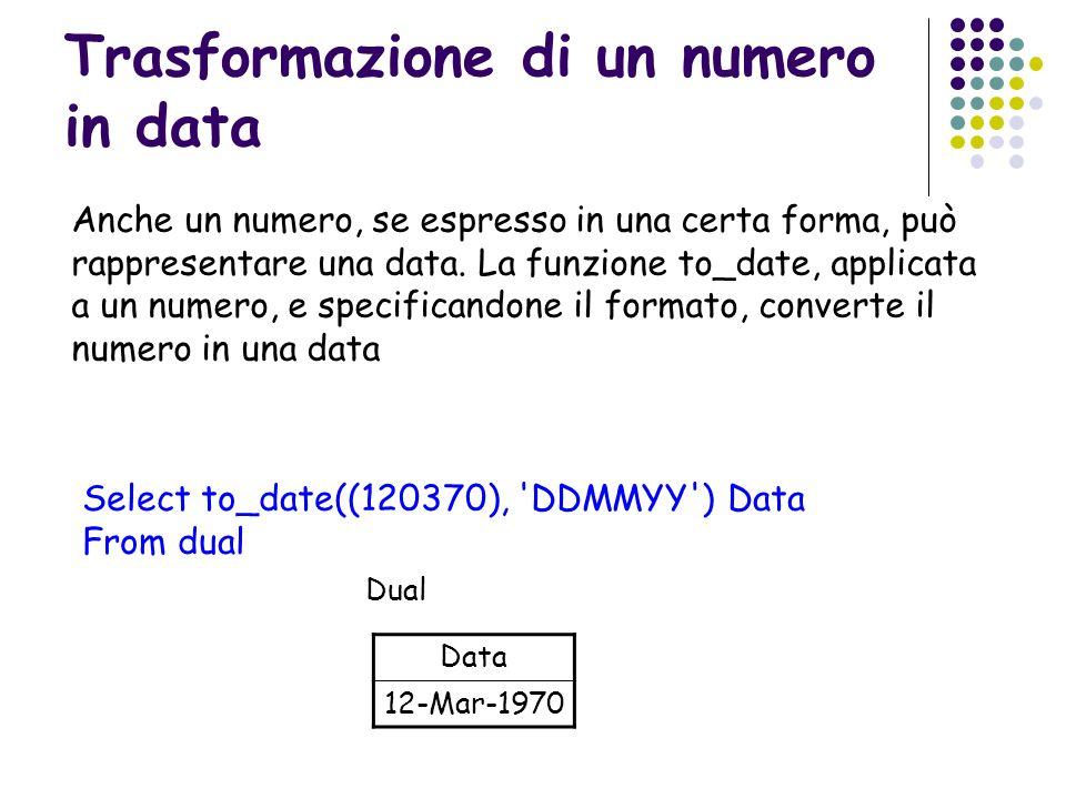 Trasformazione di un numero in data Select to_date((120370), 'DDMMYY') Data From dual Anche un numero, se espresso in una certa forma, può rappresenta