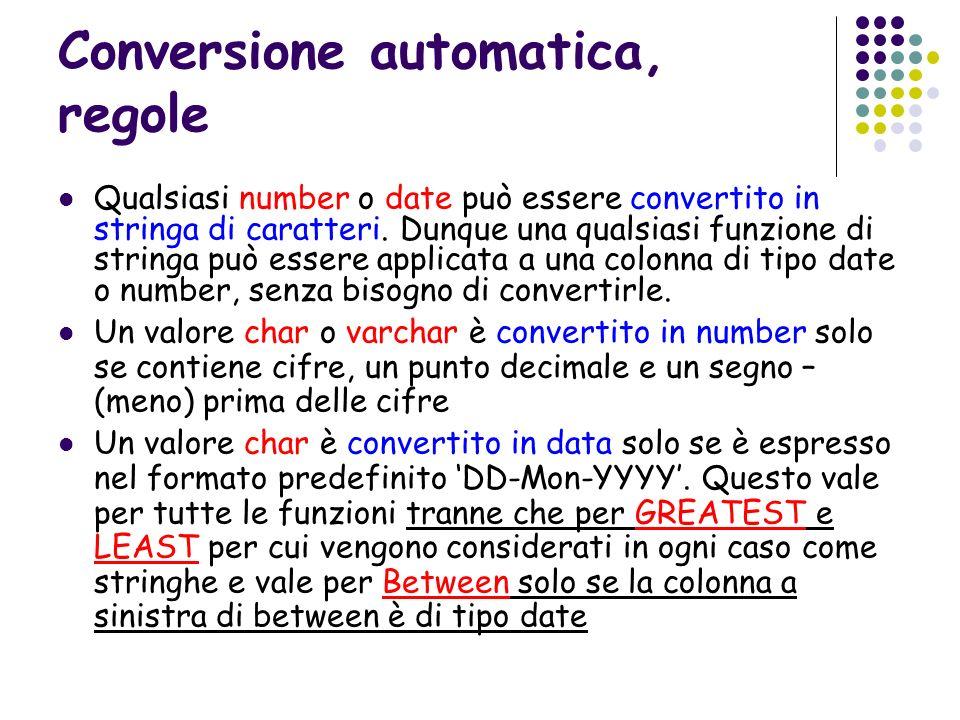 Conversione automatica, regole Qualsiasi number o date può essere convertito in stringa di caratteri. Dunque una qualsiasi funzione di stringa può ess