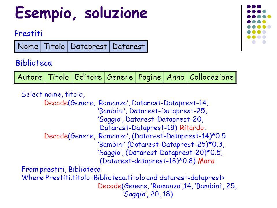 Esempio, soluzione Select nome, titolo, Decode(Genere, Romanzo, Datarest-Dataprest-14, Bambini, Datarest-Dataprest-25, Saggio, Datarest-Dataprest-20,