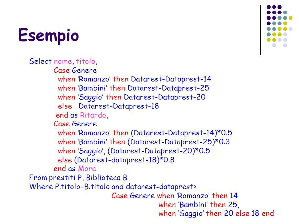 Esempio Select nome, titolo, Case Genere when Romanzo then Datarest-Dataprest-14 when Bambini then Datarest-Dataprest-25 when Saggio then Datarest-Dat
