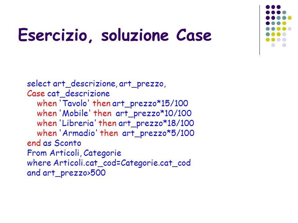 Esercizio, soluzione Case select art_descrizione, art_prezzo, Case cat_descrizione when 'Tavolo' then art_prezzo*15/100 when 'Mobile' then art_prezzo*