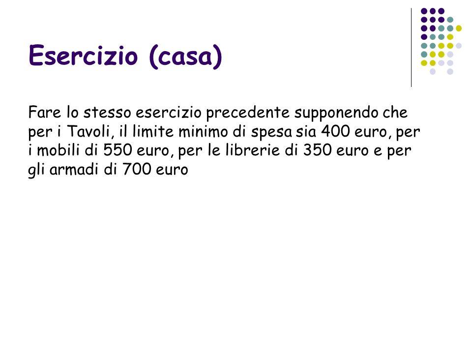 Esercizio (casa) Fare lo stesso esercizio precedente supponendo che per i Tavoli, il limite minimo di spesa sia 400 euro, per i mobili di 550 euro, pe