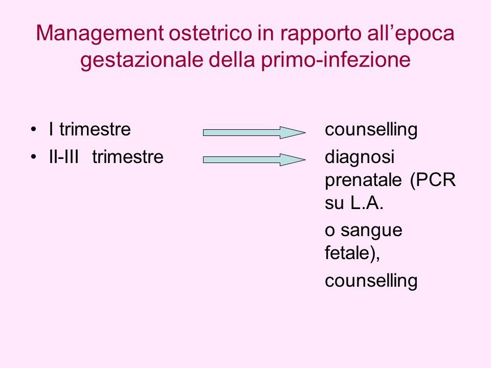 Management ostetrico in rapporto allepoca gestazionale della primo-infezione I trimestre counselling II-III trimestre diagnosi prenatale (PCR su L.A.