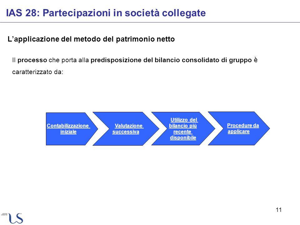 11 Lapplicazione del metodo del patrimonio netto Il processo che porta alla predisposizione del bilancio consolidato di gruppo è caratterizzato da: Co