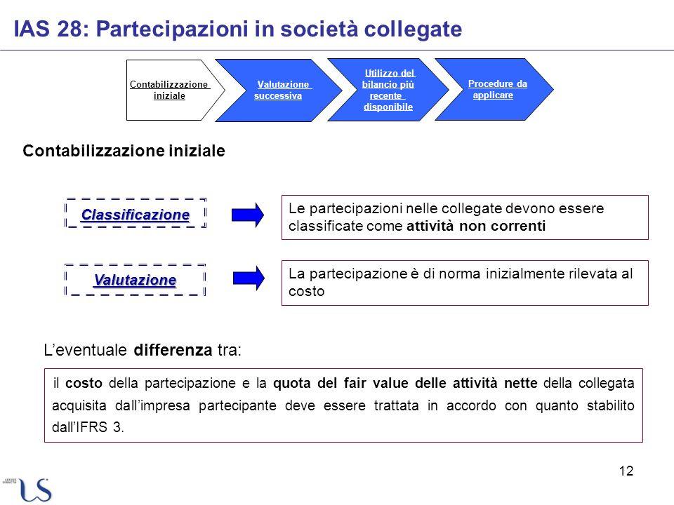 12 Contabilizzazione iniziale IAS 28: Partecipazioni in società collegate Contabilizzazione iniziale Valutazione successiva Utilizzo del bilancio più