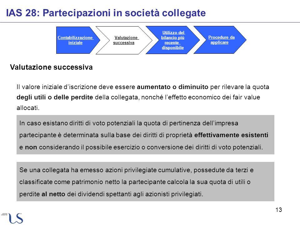 13 Valutazione successiva IAS 28: Partecipazioni in società collegate Contabilizzazione iniziale Valutazione successiva Utilizzo del bilancio più rece