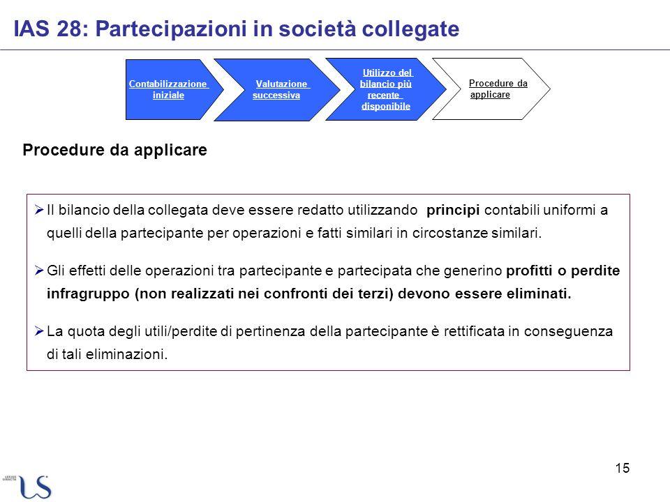 15 Procedure da applicare IAS 28: Partecipazioni in società collegate Contabilizzazione iniziale Valutazione successiva Utilizzo del bilancio più rece