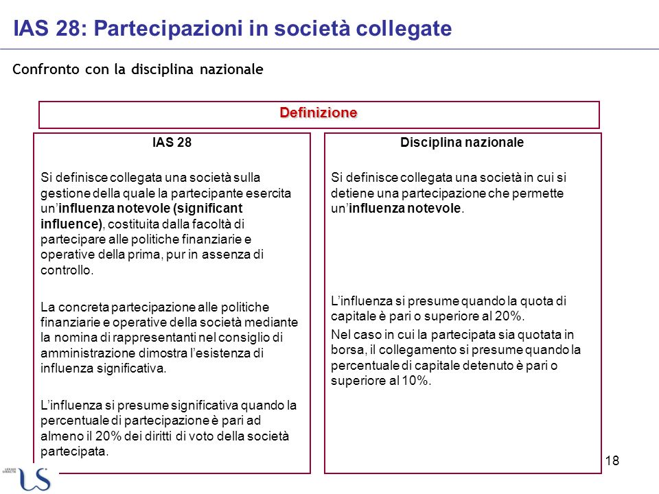 18 Confronto con la disciplina nazionale IAS 28 Si definisce collegata una società sulla gestione della quale la partecipante esercita uninfluenza not