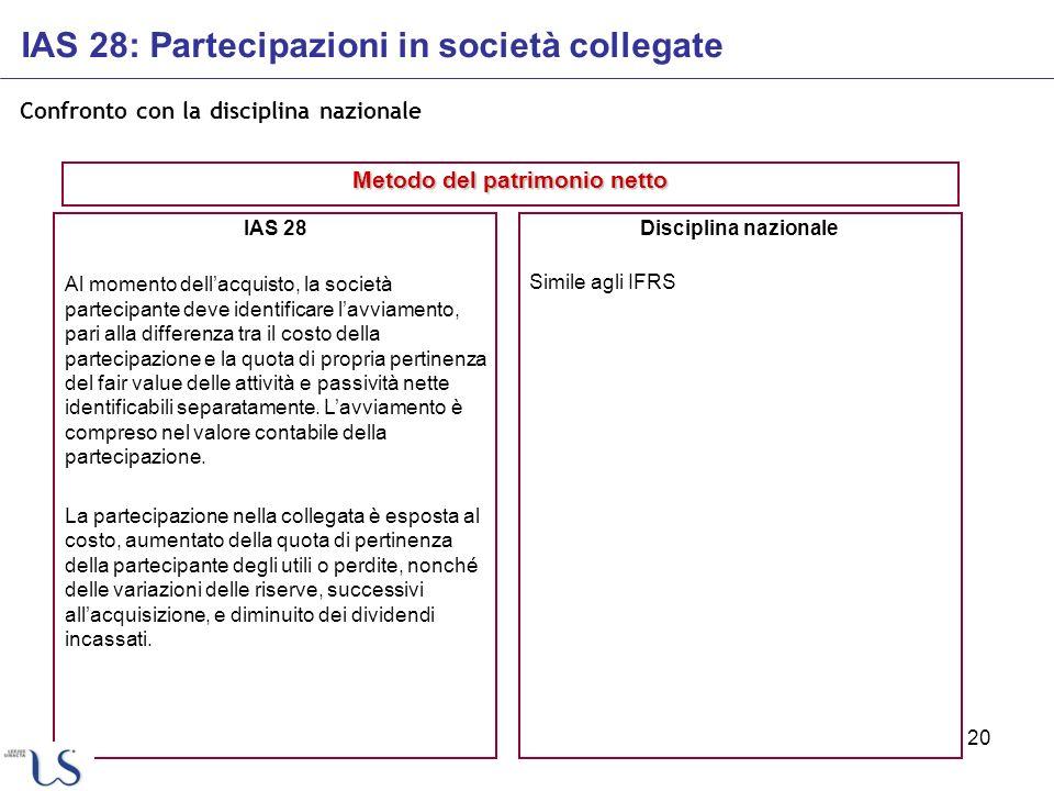 20 Confronto con la disciplina nazionale IAS 28 Al momento dellacquisto, la società partecipante deve identificare lavviamento, pari alla differenza t