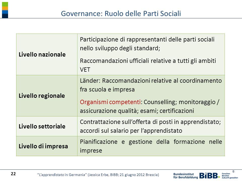 ® Livello nazionale Participazione di rappresentanti delle parti sociali nello sviluppo degli standard; Raccomandazioni ufficiali relative a tutti gli