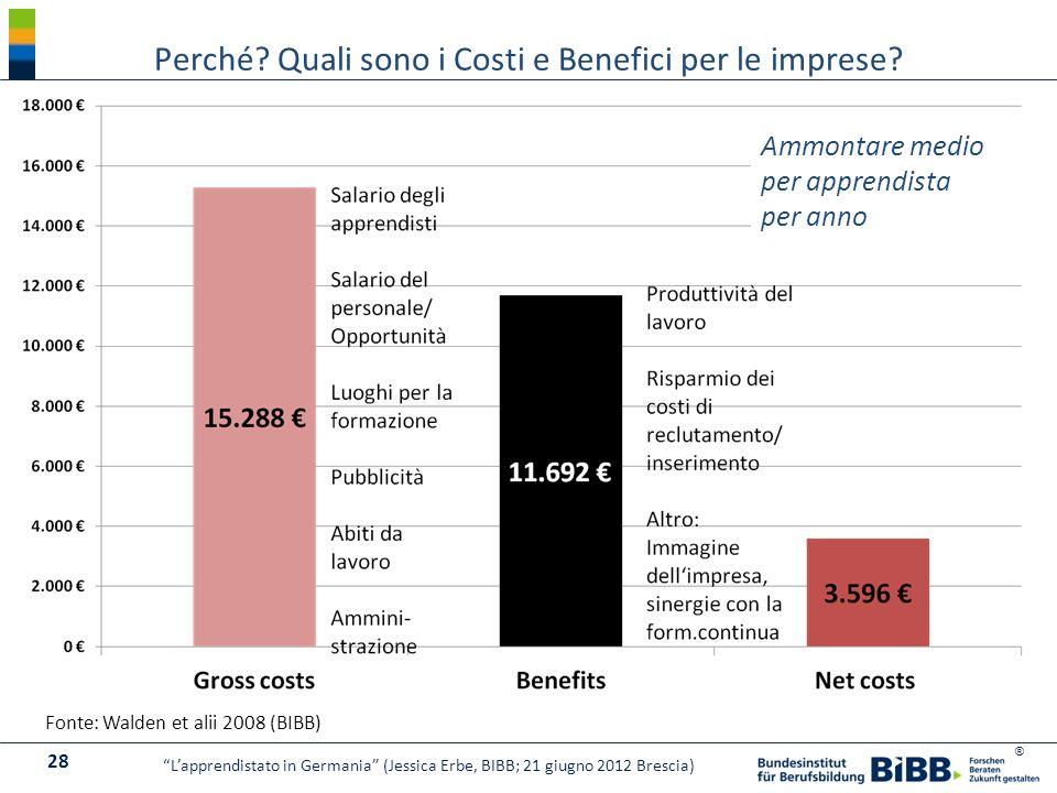 ® Perché? Quali sono i Costi e Benefici per le imprese? 28 Lapprendistato in Germania (Jessica Erbe, BIBB; 21 giugno 2012 Brescia) Fonte: Walden et al
