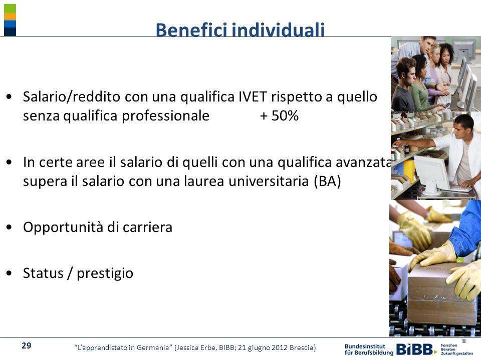 ® Benefici individuali 29 Lapprendistato in Germania (Jessica Erbe, BIBB; 21 giugno 2012 Brescia) Salario/reddito con una qualifica IVET rispetto a qu