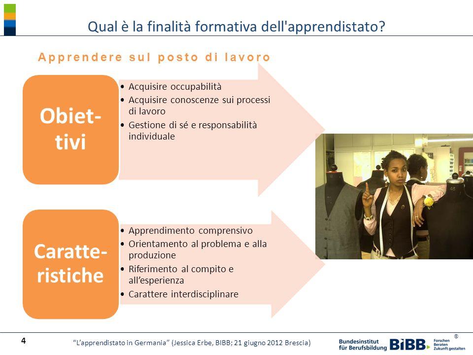 ® I percorsi dei dispersi Fonte: BIBB – Rapporto sui dati della VET 2011 15 Lapprendistato in Germania (Jessica Erbe, BIBB; 21 giugno 2012 Brescia)