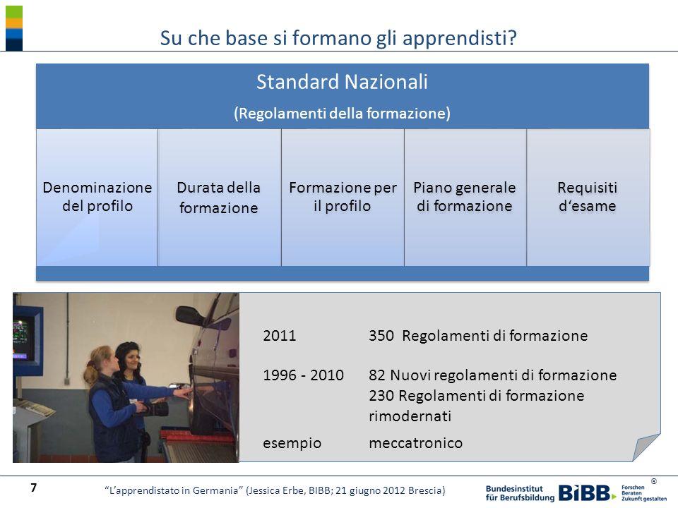 ® Standard Nazionali (Regolamenti della formazione) Denominazione del profilo Durata della formazione Formazione per il profilo Piano generale di form