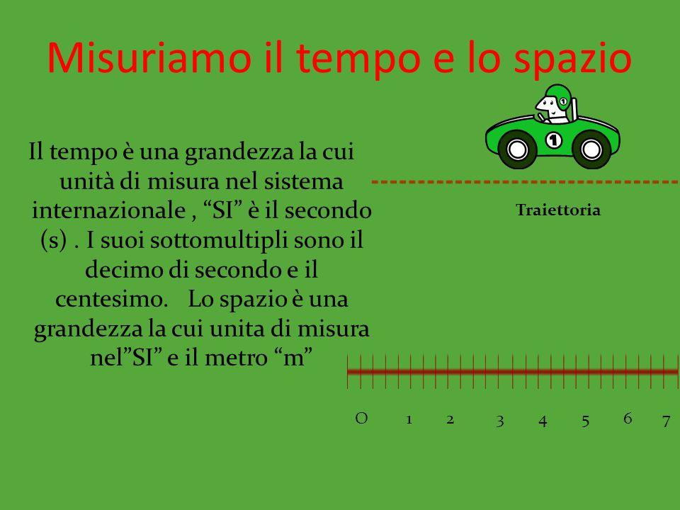Misuriamo il tempo e lo spazio Il tempo è una grandezza la cui unità di misura nel sistema internazionale, SI è il secondo (s).
