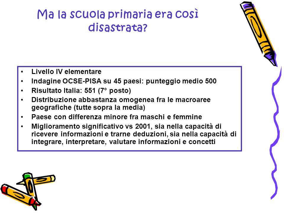 Ma la scuola primaria era così disastrata? Livello IV elementare Indagine OCSE-PISA su 45 paesi: punteggio medio 500 Risultato Italia: 551 (7° posto)