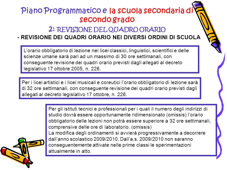 Piano Programmatico e la scuola secondaria di secondo grado 2: REVISIONE DEL QUADRO ORARIO - REVISIONE DEI QUADRI ORARIO NEI DIVERSI ORDINI DI SCUOLA