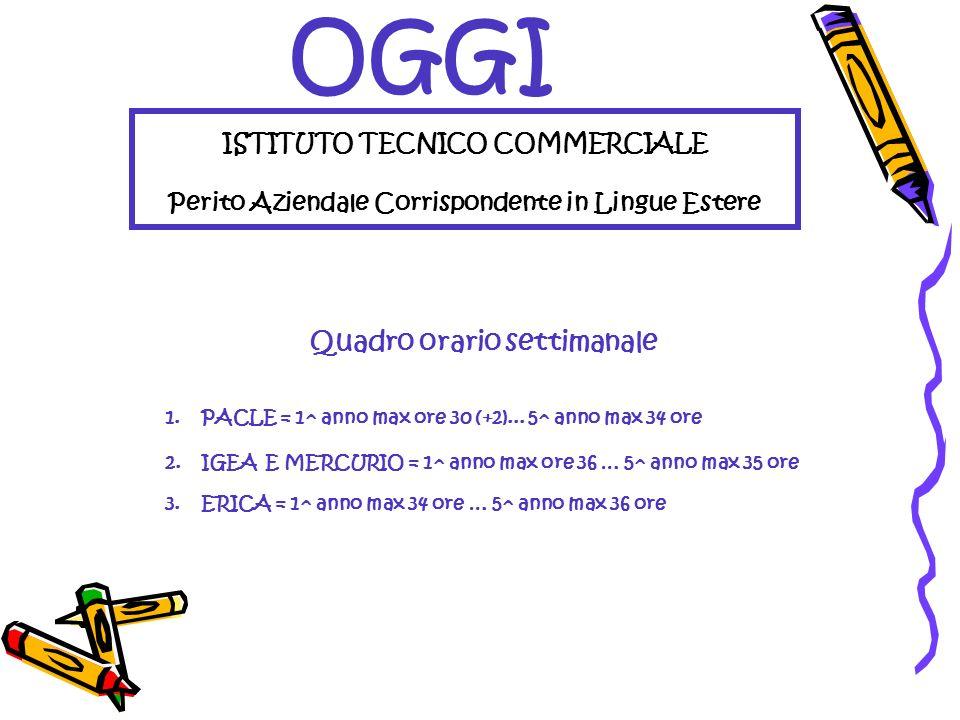 OGGI ISTITUTO TECNICO COMMERCIALE Perito Aziendale Corrispondente in Lingue Estere Quadro orario settimanale 1.PACLE = 1^ anno max ore 30 (+2)... 5^ a