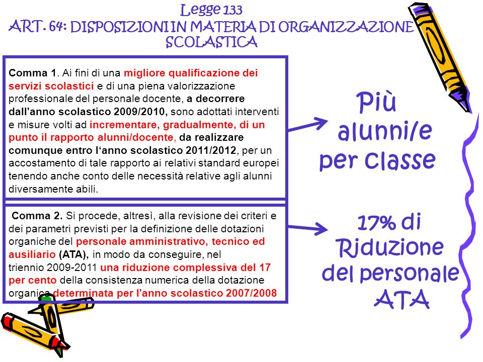 Comma 1. Ai fini di una migliore qualificazione dei servizi scolastici e di una piena valorizzazione professionale del personale docente, a decorrere
