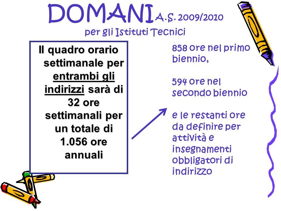 DOMANI A.S. 2009/2010 per gli Istituti Tecnici Il quadro orario settimanale per entrambi gli indirizzi sarà di 32 ore settimanali per un totale di 1.0