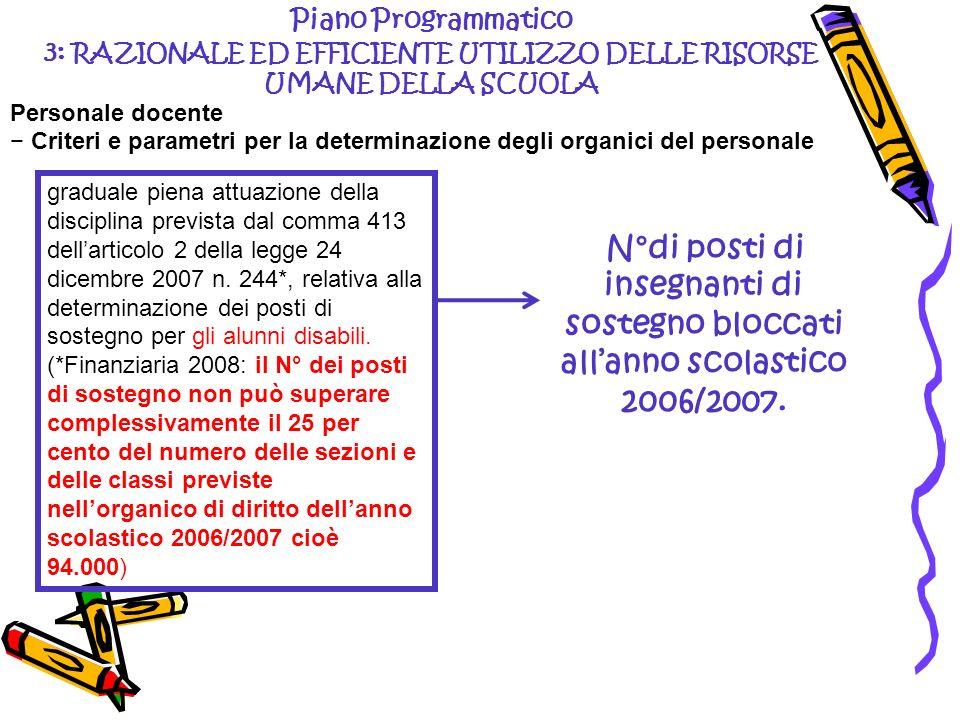 graduale piena attuazione della disciplina prevista dal comma 413 dellarticolo 2 della legge 24 dicembre 2007 n. 244*, relativa alla determinazione de