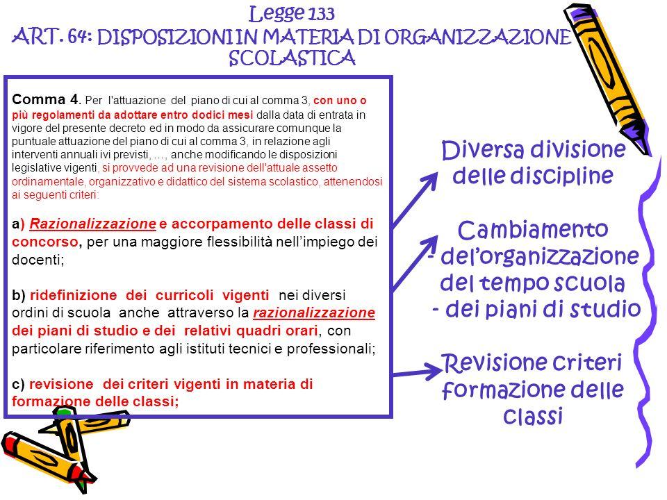 Legge 133 ART. 64: DISPOSIZIONI IN MATERIA DI ORGANIZZAZIONE SCOLASTICA Diversa divisione delle discipline Cambiamento - delorganizzazione del tempo s