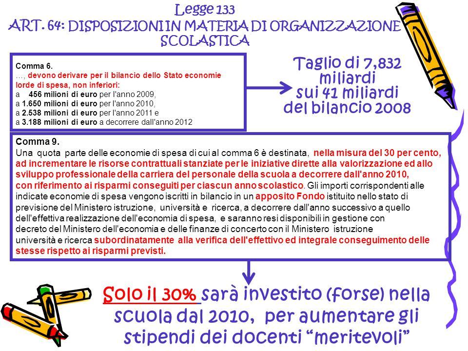 Comma 6. …, devono derivare per il bilancio dello Stato economie lorde di spesa, non inferiori: a 456 milioni di euro per l'anno 2009, a 1.650 milioni