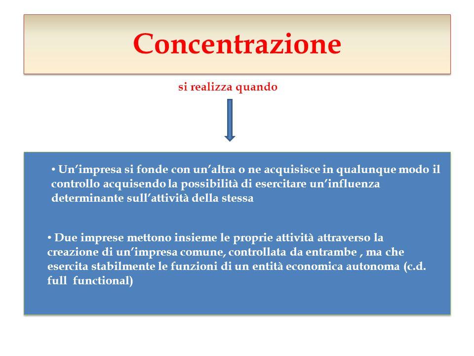 Concentrazione si realizza quando Unimpresa si fonde con unaltra o ne acquisisce in qualunque modo il controllo acquisendo la possibilità di esercitar