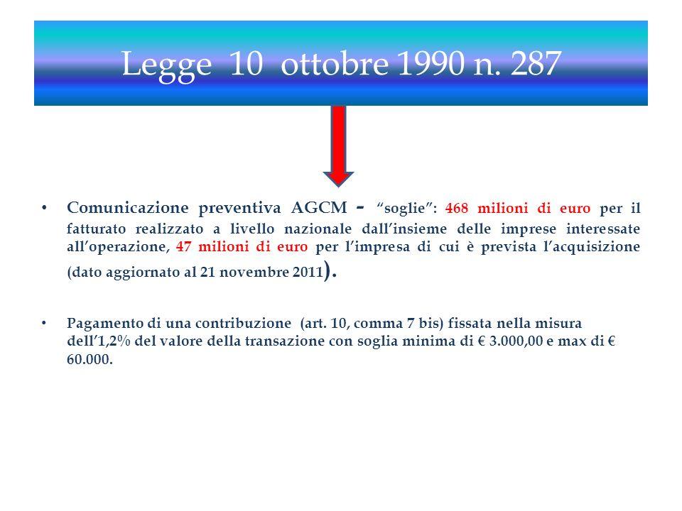 Legge 10 ottobre 1990 n. 287 Comunicazione preventiva AGCM - soglie: 468 milioni di euro per il fatturato realizzato a livello nazionale dallinsieme d
