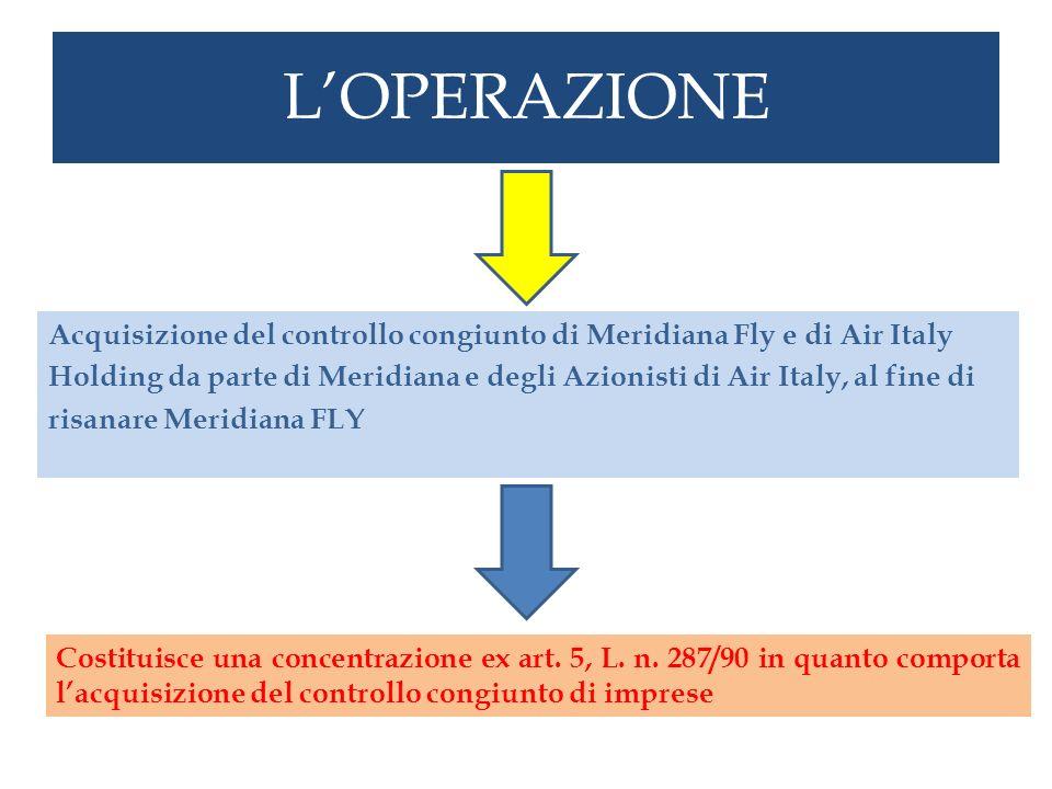 LOPERAZIONE Acquisizione del controllo congiunto di Meridiana Fly e di Air Italy Holding da parte di Meridiana e degli Azionisti di Air Italy, al fine di risanare Meridiana FLY Costituisce una concentrazione ex art.