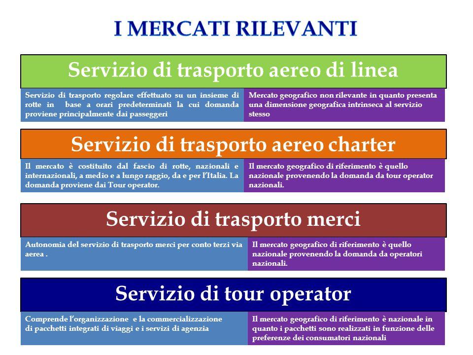 Servizio di trasporto aereo di linea Servizio di trasporto regolare effettuato su un insieme di rotte in base a orari predeterminati la cui domanda pr