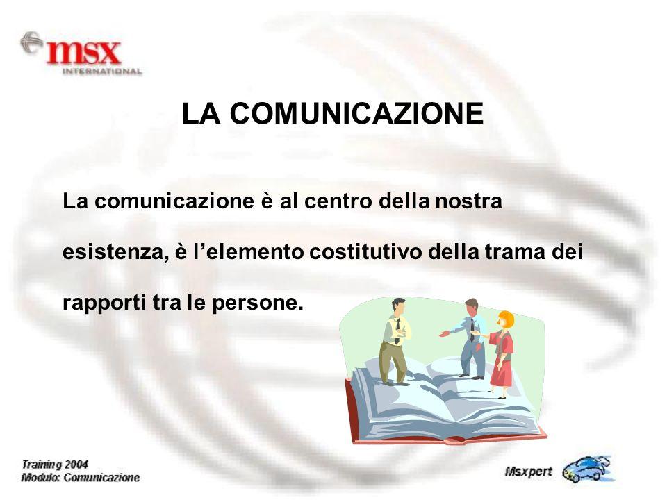 La comunicazione è al centro della nostra esistenza, è lelemento costitutivo della trama dei rapporti tra le persone. LA COMUNICAZIONE