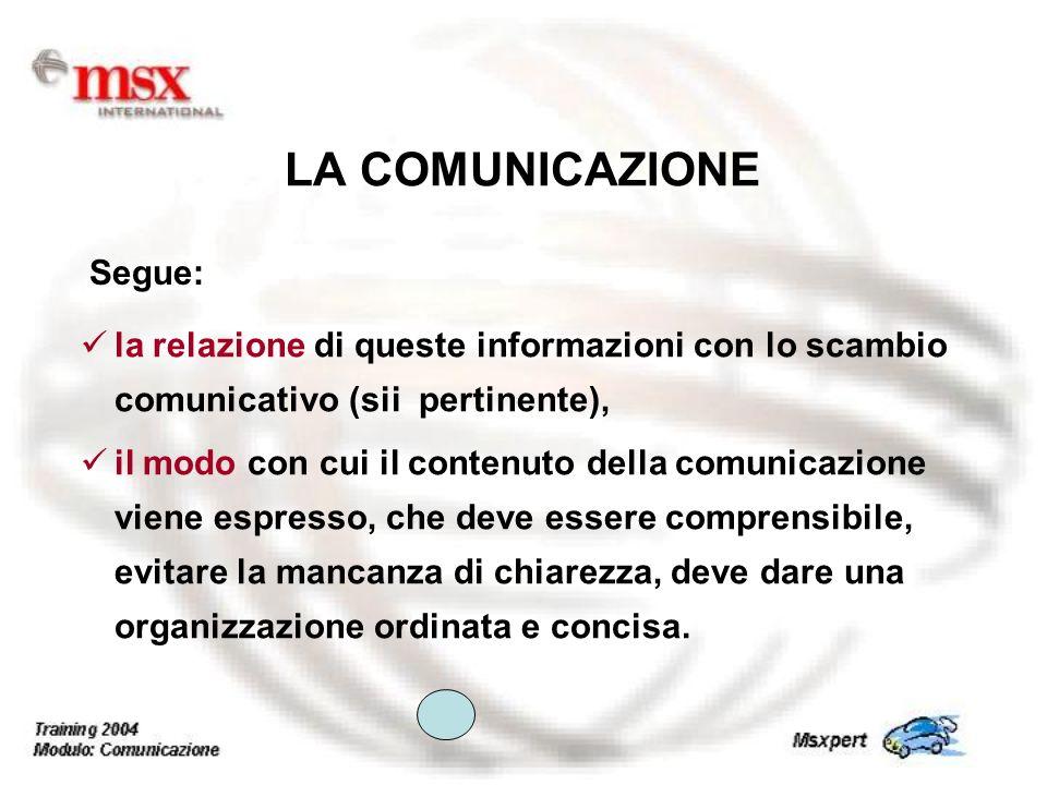la relazione di queste informazioni con lo scambio comunicativo (sii pertinente), il modo con cui il contenuto della comunicazione viene espresso, che deve essere comprensibile, evitare la mancanza di chiarezza, deve dare una organizzazione ordinata e concisa.