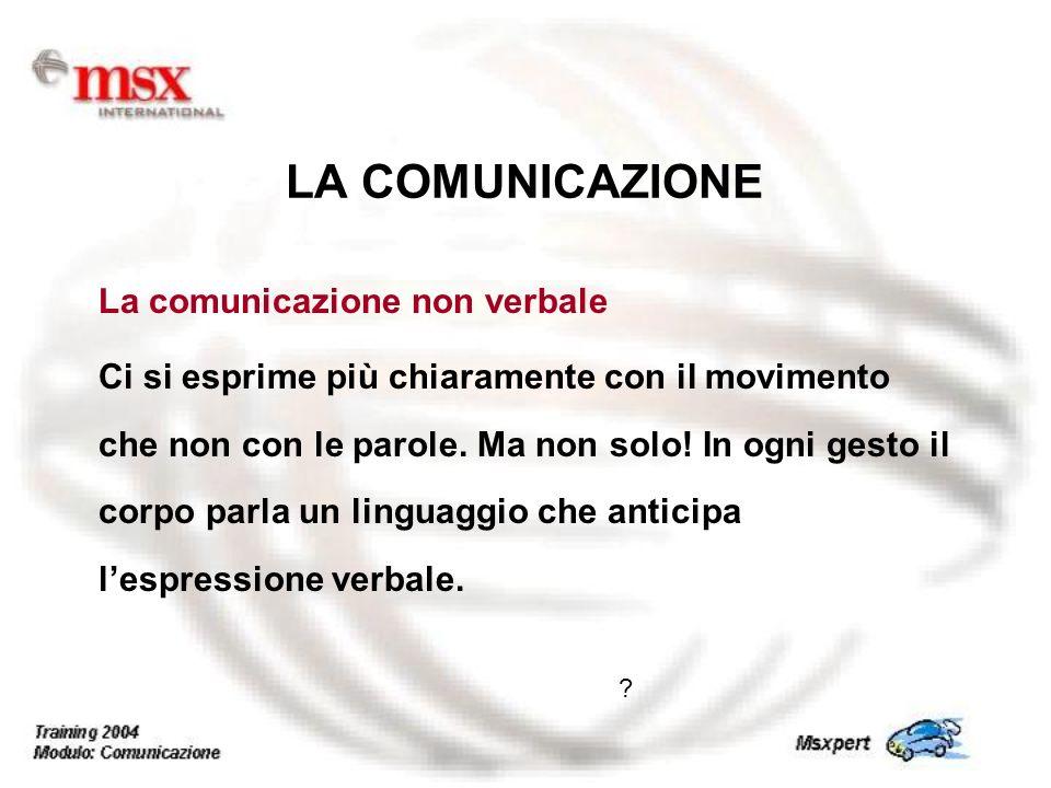 La comunicazione non verbale Ci si esprime più chiaramente con il movimento che non con le parole.
