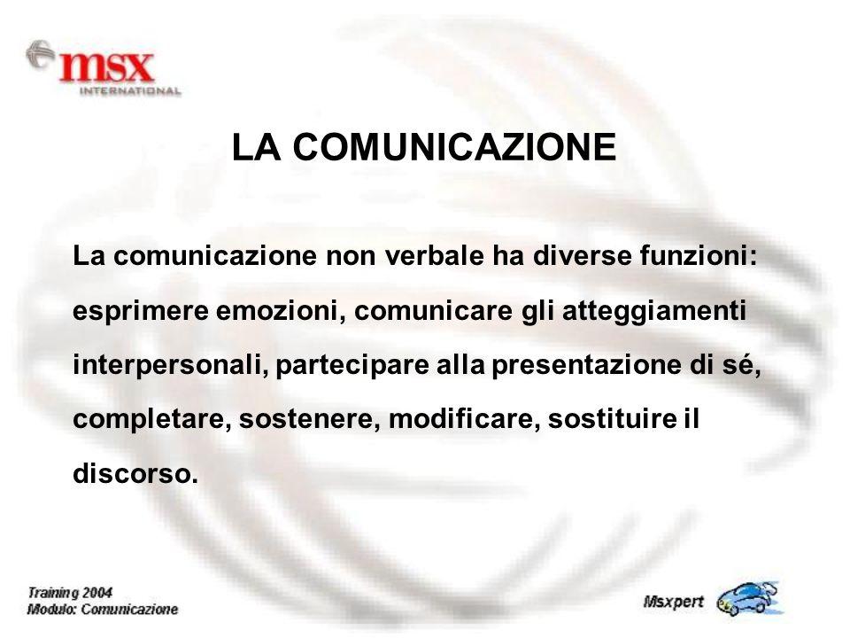 La comunicazione non verbale ha diverse funzioni: esprimere emozioni, comunicare gli atteggiamenti interpersonali, partecipare alla presentazione di s