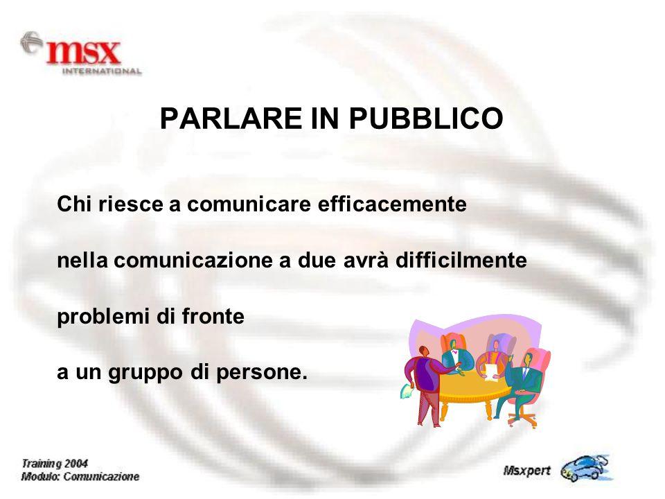 Chi riesce a comunicare efficacemente nella comunicazione a due avrà difficilmente problemi di fronte a un gruppo di persone. PARLARE IN PUBBLICO