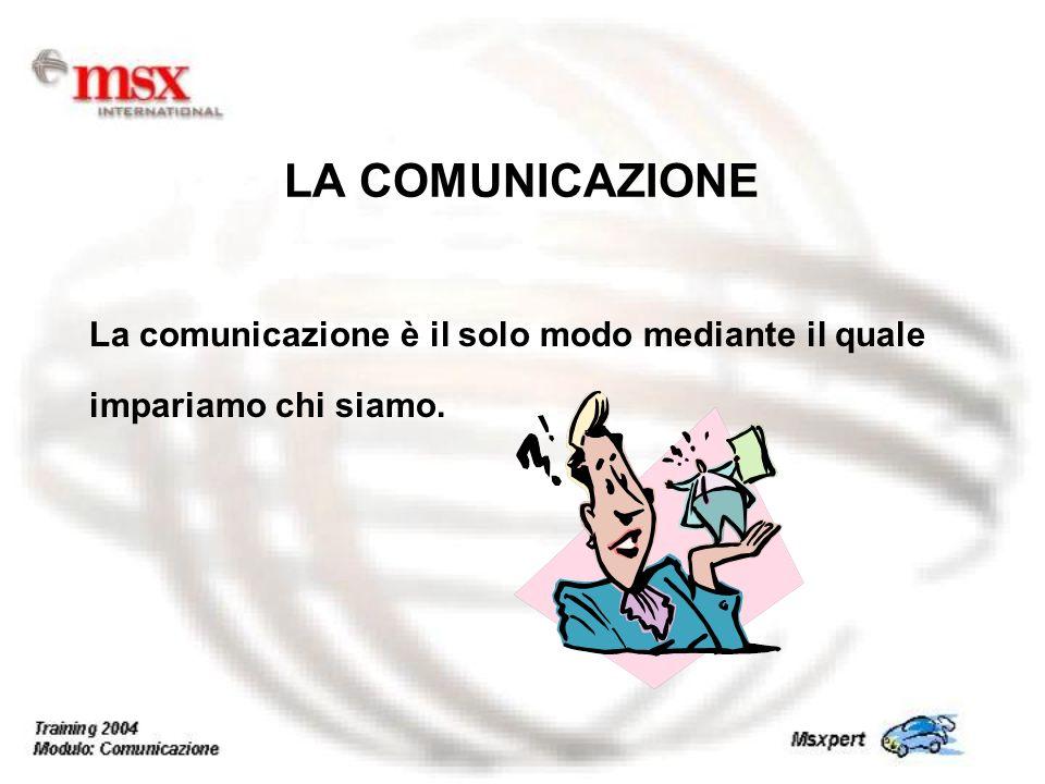 La comunicazione è il solo modo mediante il quale impariamo chi siamo. LA COMUNICAZIONE