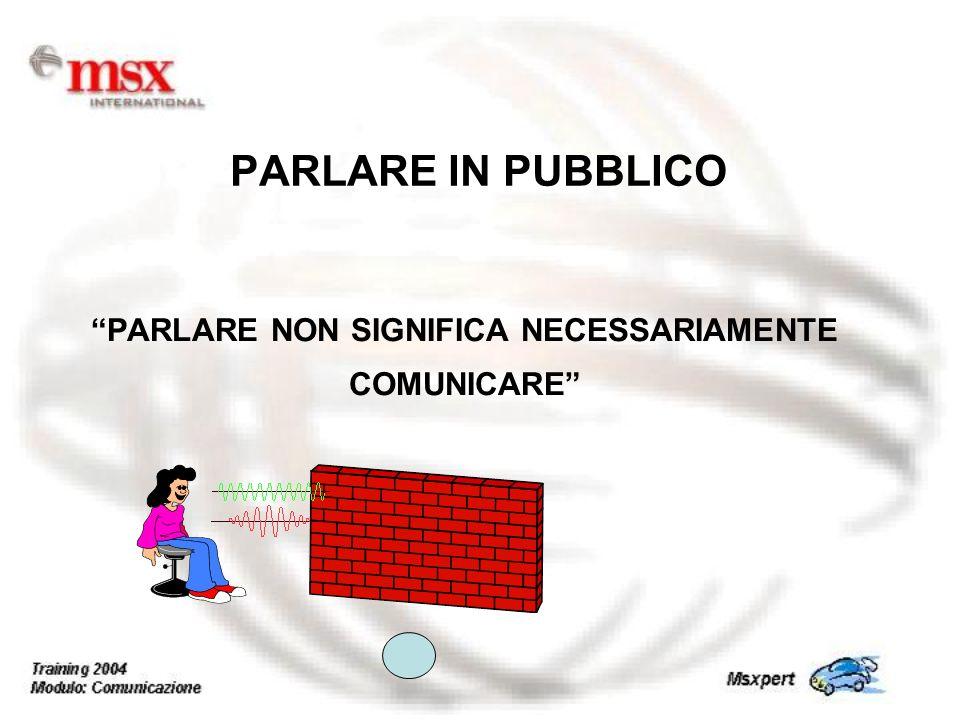 PARLARE NON SIGNIFICA NECESSARIAMENTE COMUNICARE PARLARE IN PUBBLICO