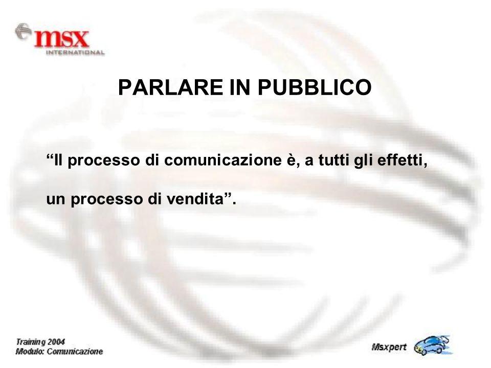 Il processo di comunicazione è, a tutti gli effetti, un processo di vendita. PARLARE IN PUBBLICO